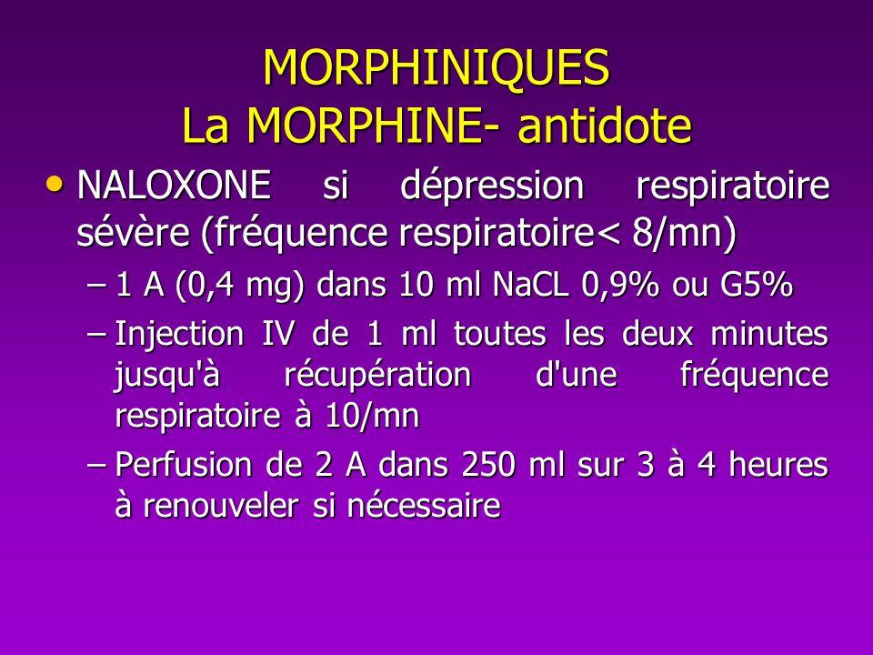 MORPHINIQUES La MORPHINE- antidote NALOXONE si dépression respiratoire sévère (fréquence respiratoire< 8/mn) NALOXONE si dépression respiratoire sévèr