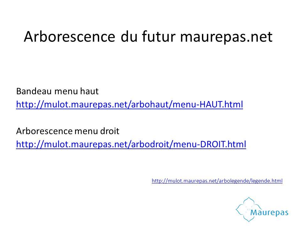 Arborescence du futur maurepas.net Bandeau menu haut http://mulot.maurepas.net/arbohaut/menu-HAUT.html Arborescence menu droit http://mulot.maurepas.net/arbodroit/menu-DROIT.html http://mulot.maurepas.net/arbolegende/legende.html