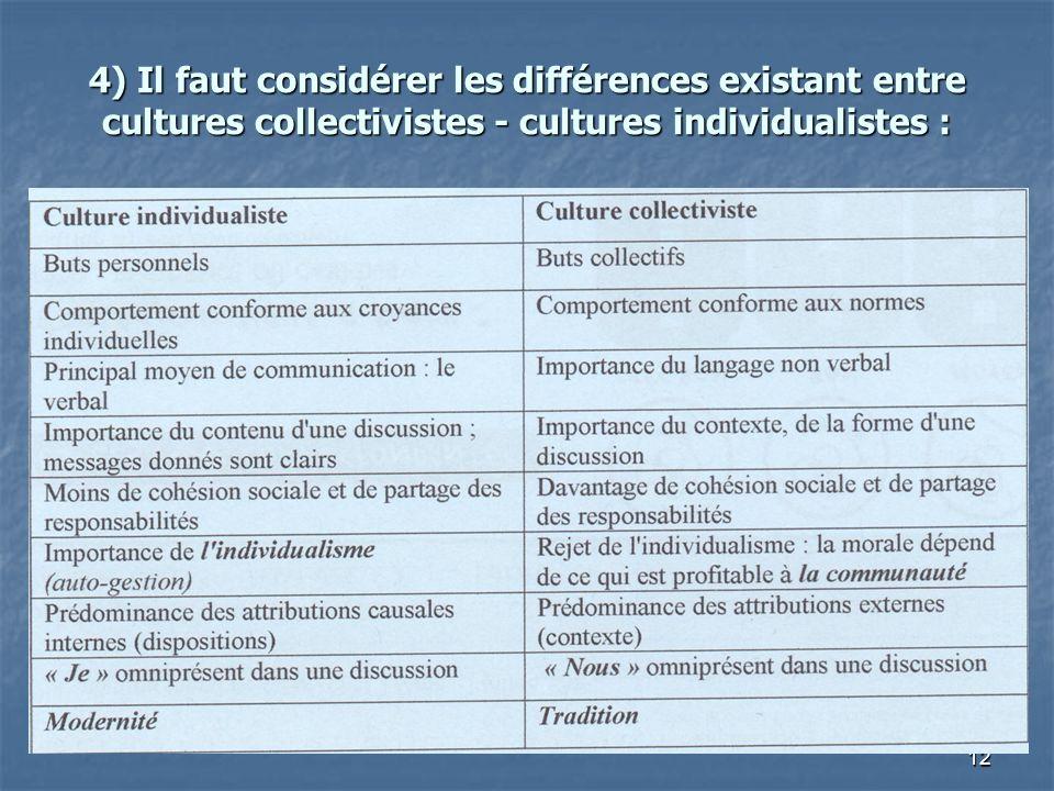 12 4) Il faut considérer les différences existant entre cultures collectivistes - cultures individualistes :