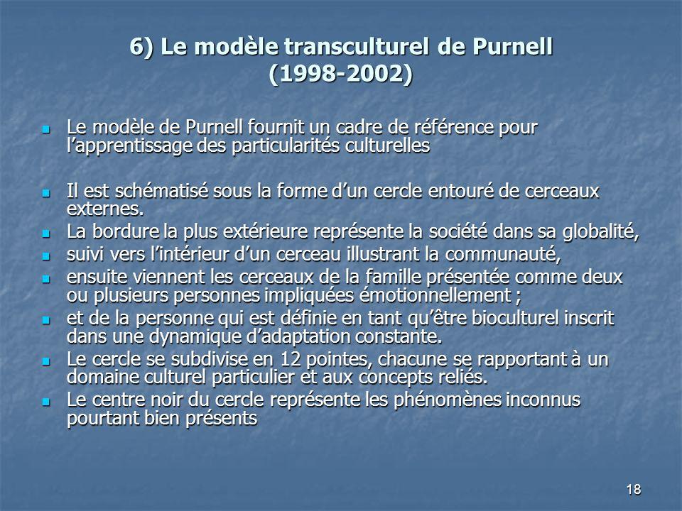 18 6) Le modèle transculturel de Purnell (1998-2002) Le modèle de Purnell fournit un cadre de référence pour lapprentissage des particularités culture