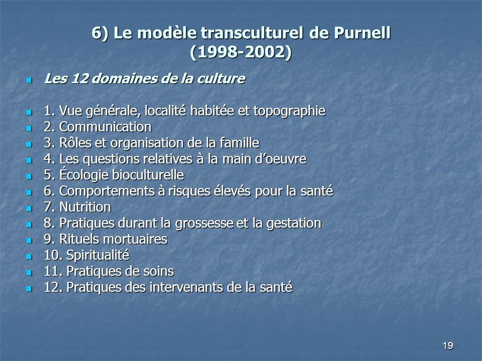 19 6) Le modèle transculturel de Purnell (1998-2002) Les 12 domaines de la culture Les 12 domaines de la culture 1. Vue générale, localité habitée et