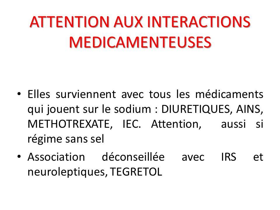 ATTENTION AUX INTERACTIONS MEDICAMENTEUSES Elles surviennent avec tous les médicaments qui jouent sur le sodium : DIURETIQUES, AINS, METHOTREXATE, IEC