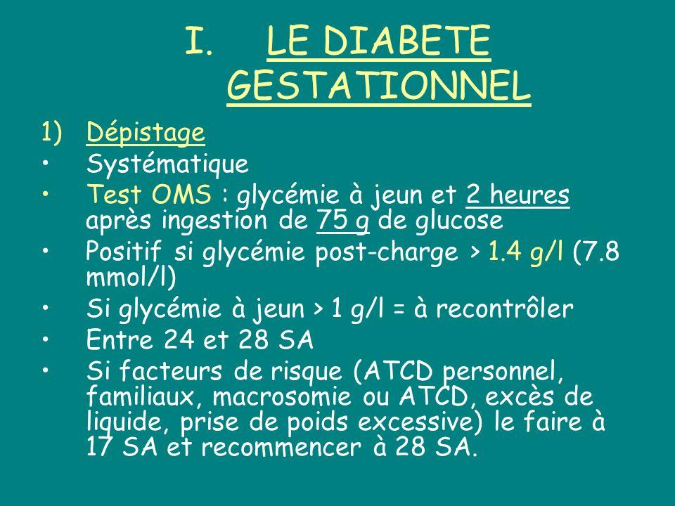 I.LE DIABETE GESTATIONNEL 1)Dépistage Systématique Test OMS : glycémie à jeun et 2 heures après ingestion de 75 g de glucose Positif si glycémie post-