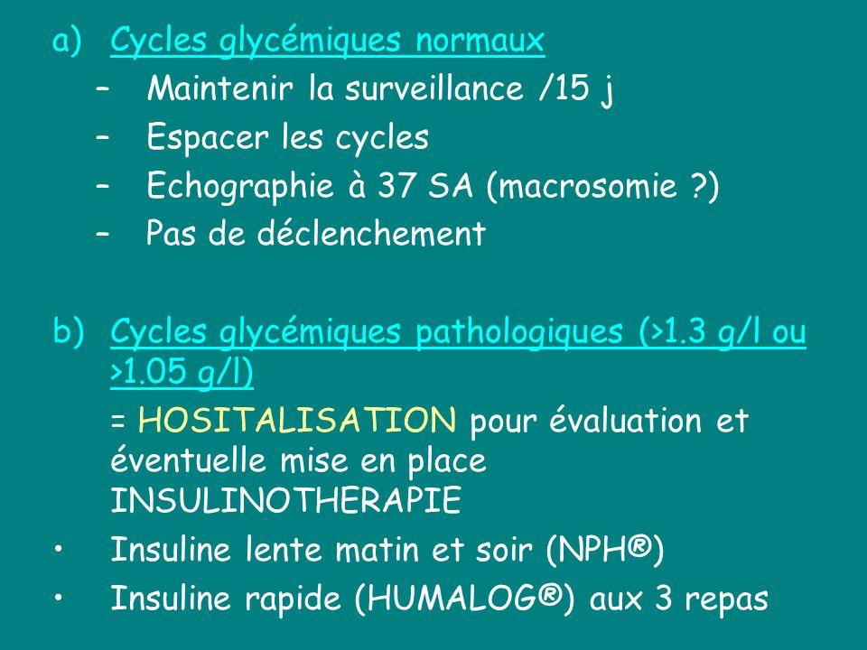 a)Cycles glycémiques normaux –Maintenir la surveillance /15 j –Espacer les cycles –Echographie à 37 SA (macrosomie ?) –Pas de déclenchement b)Cycles g