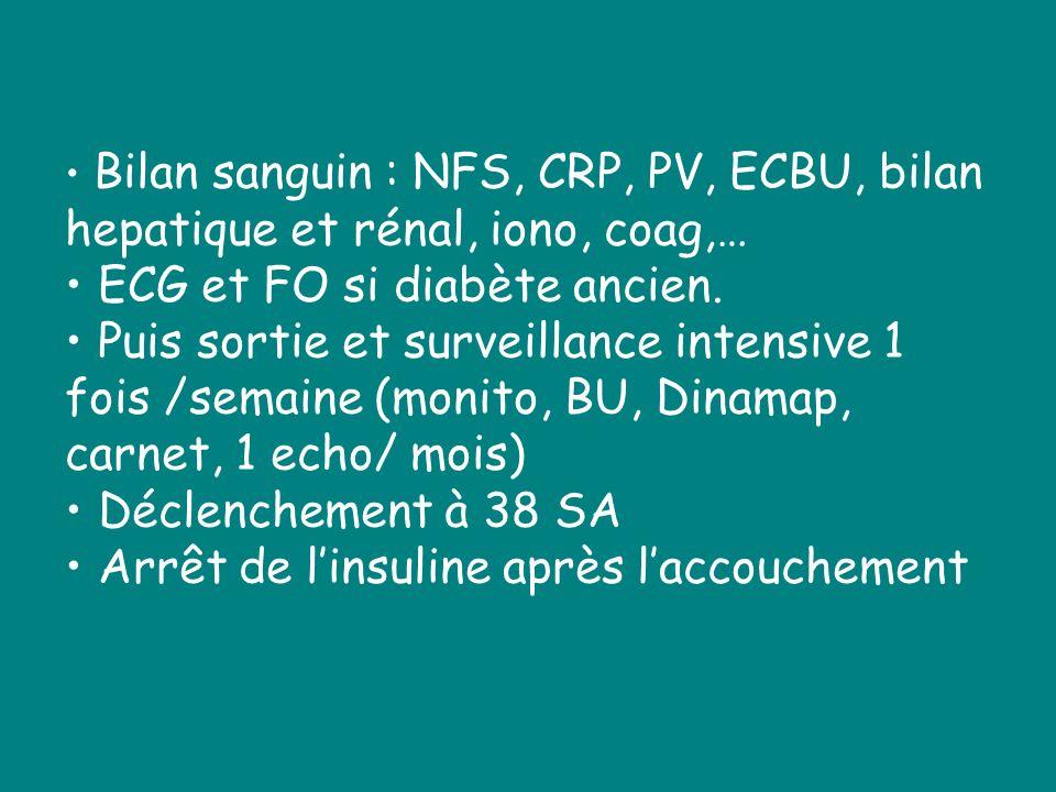 Bilan sanguin : NFS, CRP, PV, ECBU, bilan hepatique et rénal, iono, coag,… ECG et FO si diabète ancien. Puis sortie et surveillance intensive 1 fois /