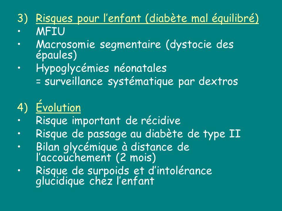 3)Risques pour lenfant (diabète mal équilibré) MFIU Macrosomie segmentaire (dystocie des épaules) Hypoglycémies néonatales = surveillance systématique