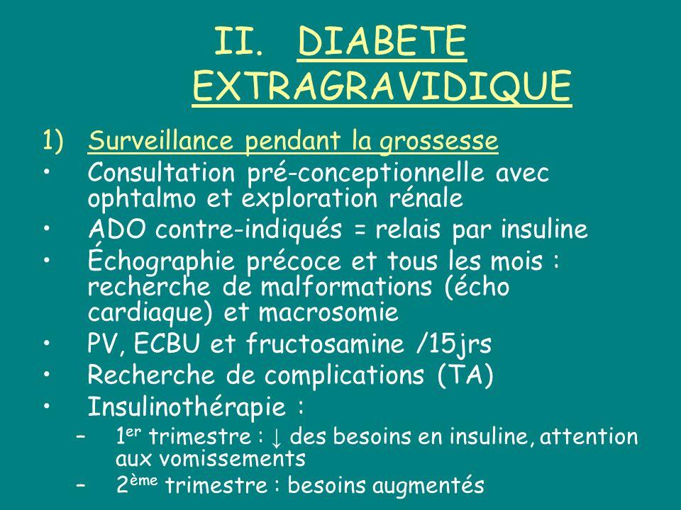 II.DIABETE EXTRAGRAVIDIQUE 1)Surveillance pendant la grossesse Consultation pré-conceptionnelle avec ophtalmo et exploration rénale ADO contre-indiqué