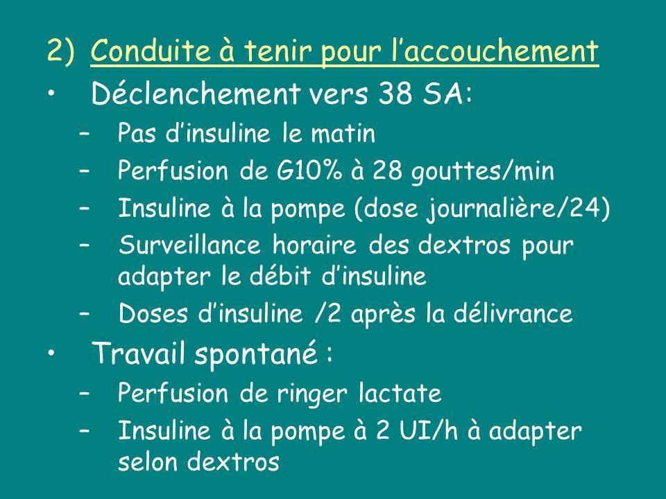2)Conduite à tenir pour laccouchement Déclenchement vers 38 SA: –Pas dinsuline le matin –Perfusion de G10% à 28 gouttes/min –Insuline à la pompe (dose