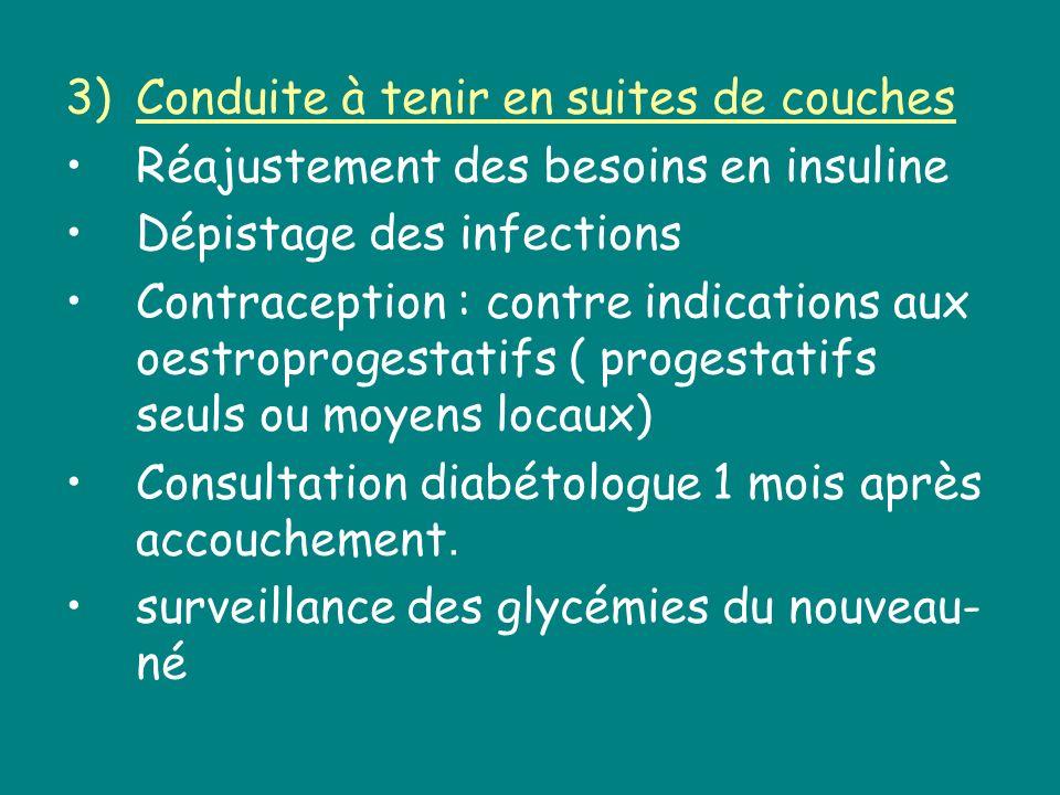3)Conduite à tenir en suites de couches Réajustement des besoins en insuline Dépistage des infections Contraception : contre indications aux oestropro