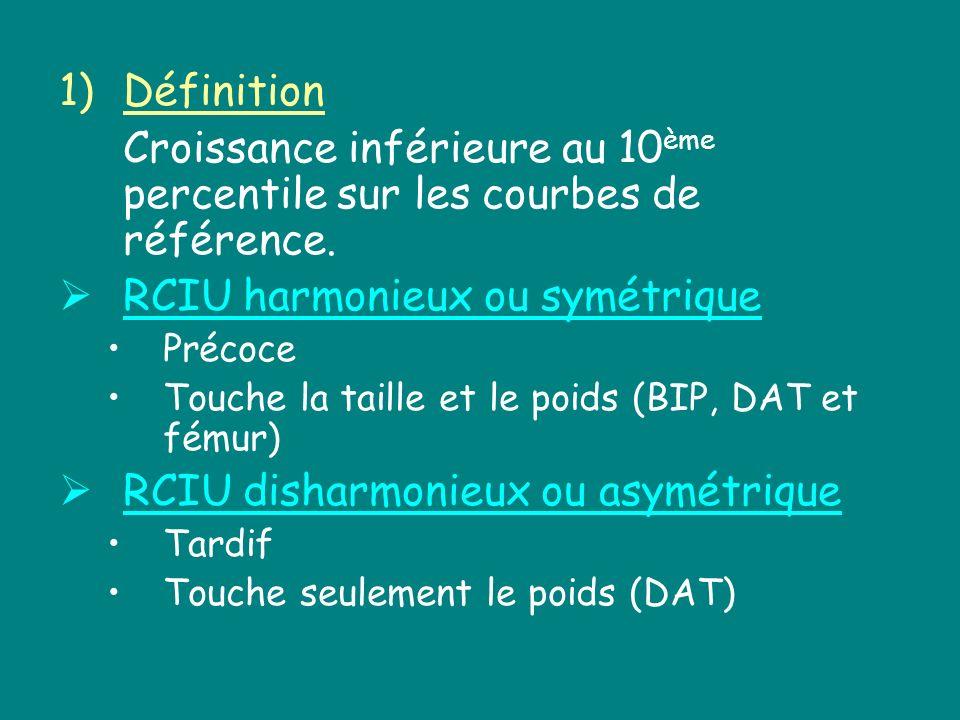 1)Définition Croissance inférieure au 10 ème percentile sur les courbes de référence. RCIU harmonieux ou symétrique Précoce Touche la taille et le poi