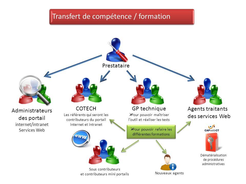 Pour pouvoir refaire les différentes formations Prestataire Agents traitants des services Web GP technique Pour pouvoir maîtriser loutil et réaliser l