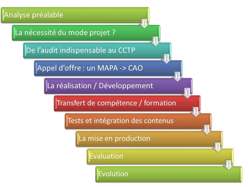 Analyse préalableLa nécessité du mode projet ?De laudit indispensable au CCTPAppel doffre : un MAPA -> CAOLa réalisation / Développement Transfert de