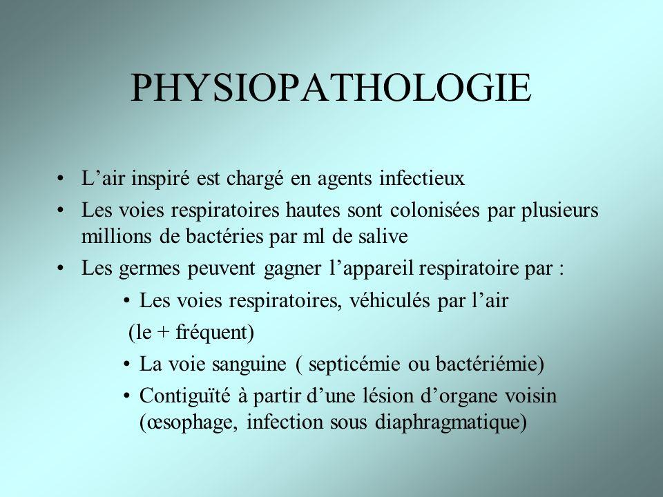 PHYSIOPATHOLOGIE Mécanismes de défense locaux : Conformation anatomique des voies respiratoires hautes (bon isolement lors de la déglutition) Des anticorps spécifiques ( IgA avec pièce sécrétoire) Le tapis (escalator) mucociliaire trachéo- bronchique, assurant une épuration des particules inhalées Les macrophages alvéolaires ( phagocytes et présentateurs dantigènes aux lymphocytes)