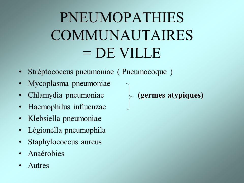 PNEUMOPATHIES COMMUNAUTAIRES = DE VILLE Stréptococcus pneumoniae ( Pneumocoque ) Mycoplasma pneumoniae (germes atypiques)Chlamydia pneumoniae (germes
