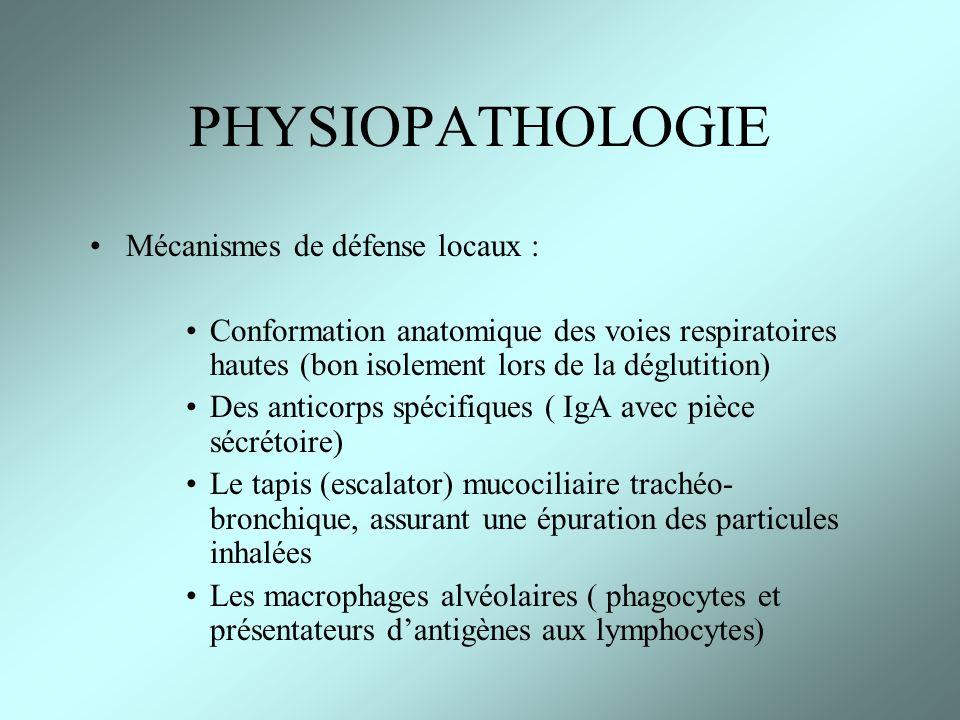 PHYSIOPATHOLOGIE Mécanismes de défense locaux : Conformation anatomique des voies respiratoires hautes (bon isolement lors de la déglutition) Des anti