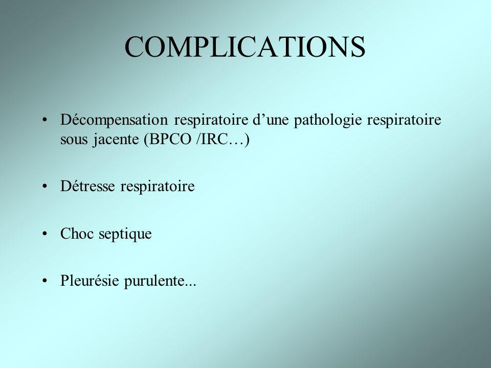 COMPLICATIONS Décompensation respiratoire dune pathologie respiratoire sous jacente (BPCO /IRC…) Détresse respiratoire Choc septique Pleurésie purulen