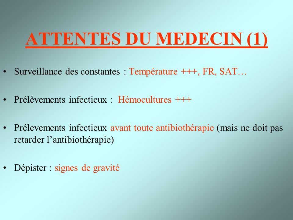 ATTENTES DU MEDECIN (1) Surveillance des constantes : Température +++, FR, SAT… Prélèvements infectieux : Hémocultures +++ Prélevements infectieux ava
