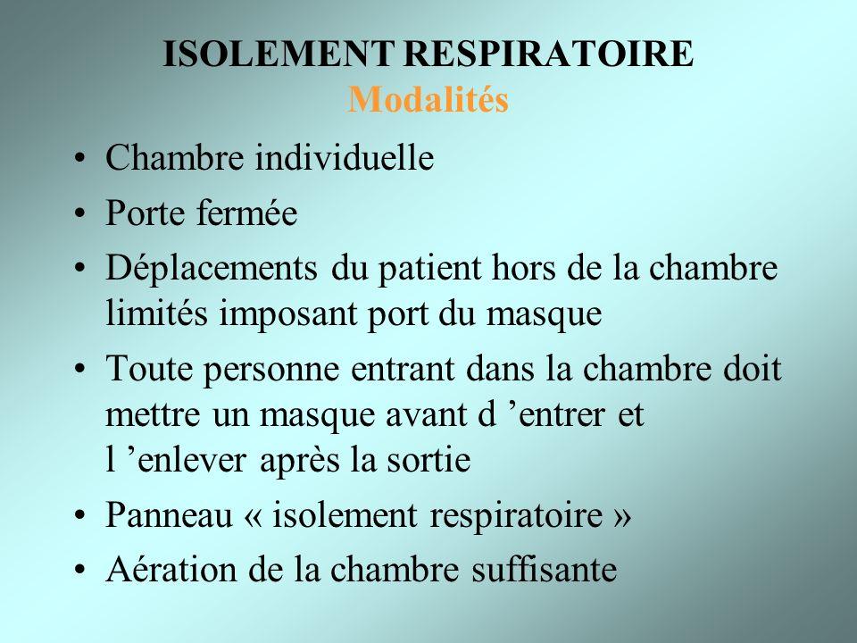 ISOLEMENT RESPIRATOIRE Modalités Chambre individuelle Porte fermée Déplacements du patient hors de la chambre limités imposant port du masque Toute pe