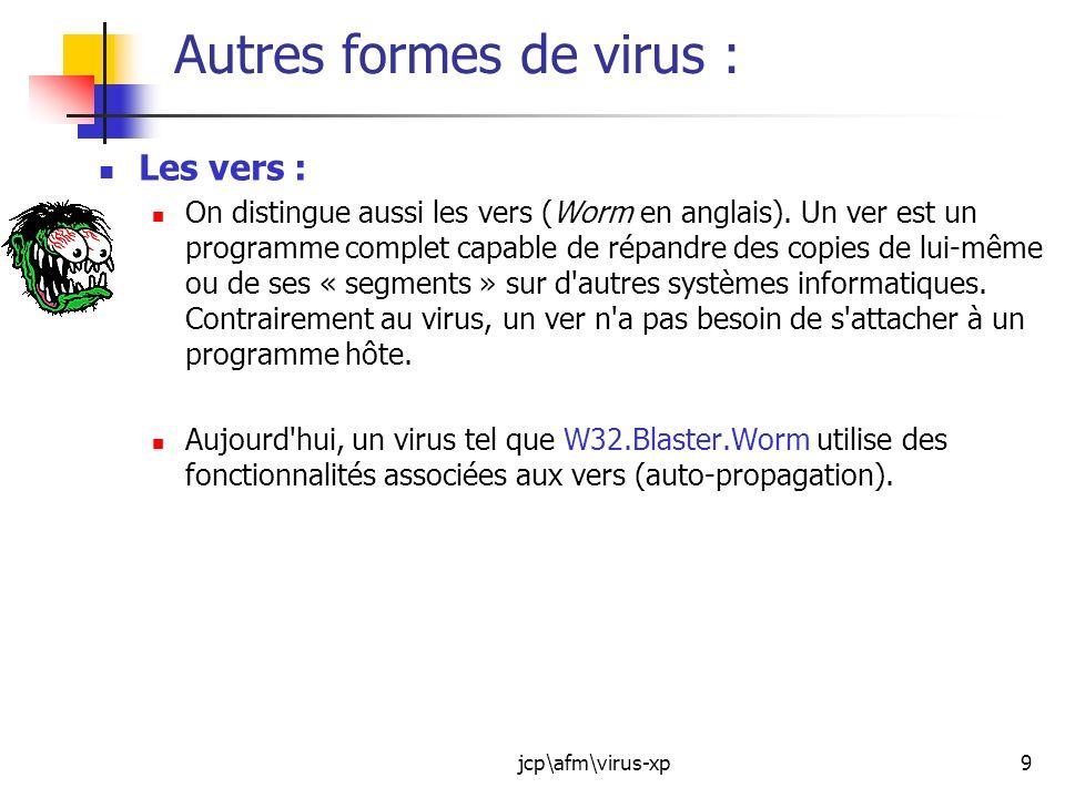 jcp\afm\virus-xp10 Autres formes de virus : Les chevaux de Troie: Un cheval de Troie est un programme informatique contenant une fonction cachée, inconnue de l utilisateur.
