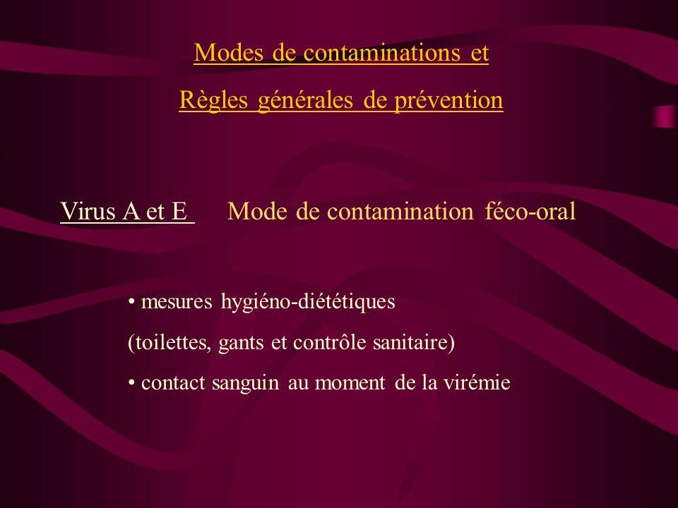 Virus A et E Mode de contamination féco-oral mesures hygiéno-diététiques (toilettes, gants et contrôle sanitaire) contact sanguin au moment de la viré