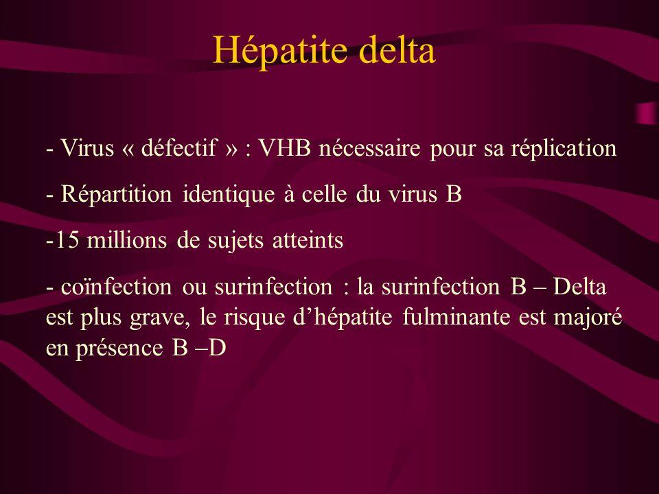 Hépatite delta - Virus « défectif » : VHB nécessaire pour sa réplication - Répartition identique à celle du virus B -15 millions de sujets atteints -