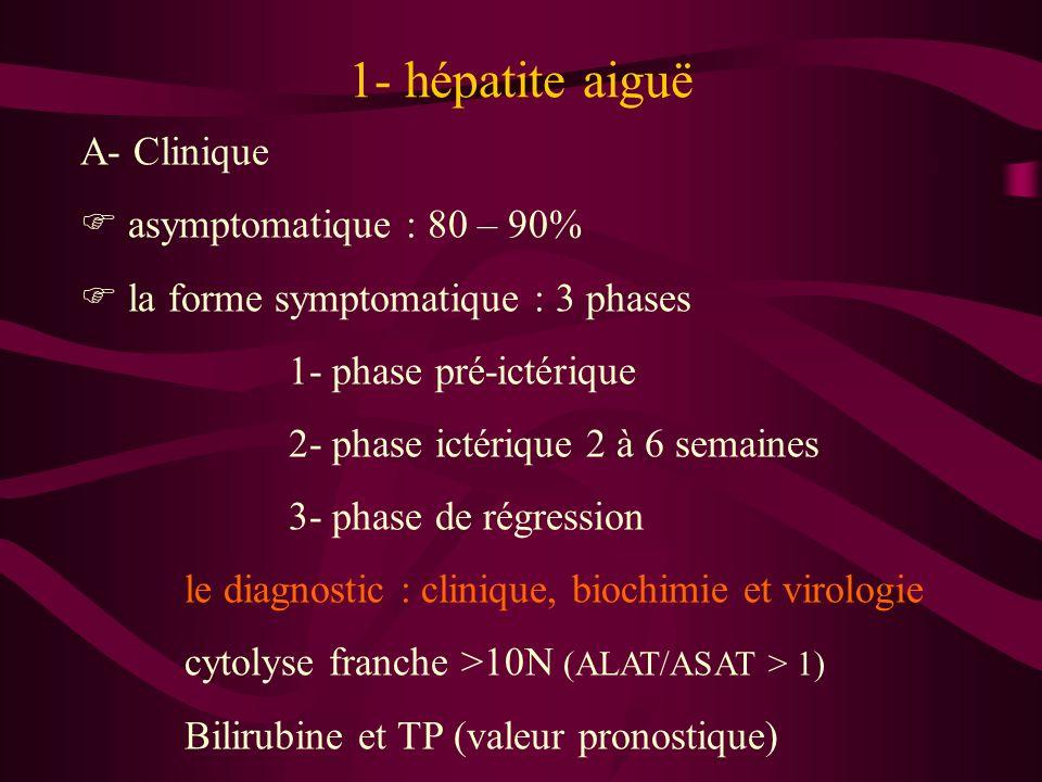1- hépatite aiguë A- Clinique asymptomatique : 80 – 90% la forme symptomatique : 3 phases 1- phase pré-ictérique 2- phase ictérique 2 à 6 semaines 3-