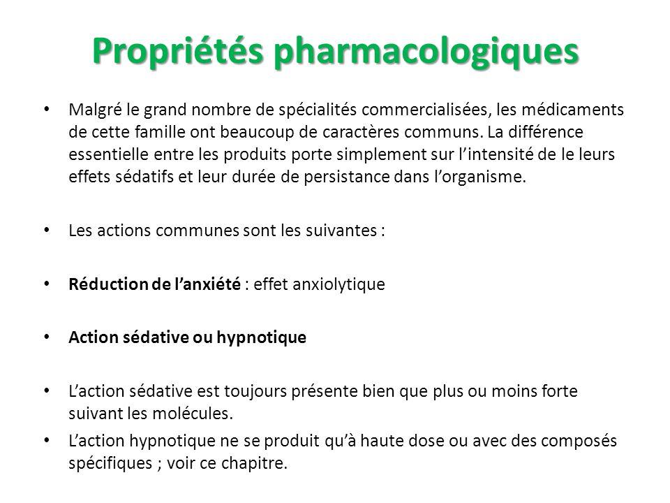 Propriétés pharmacologiques Propriétés pharmacologiques Malgré le grand nombre de spécialités commercialisées, les médicaments de cette famille ont be