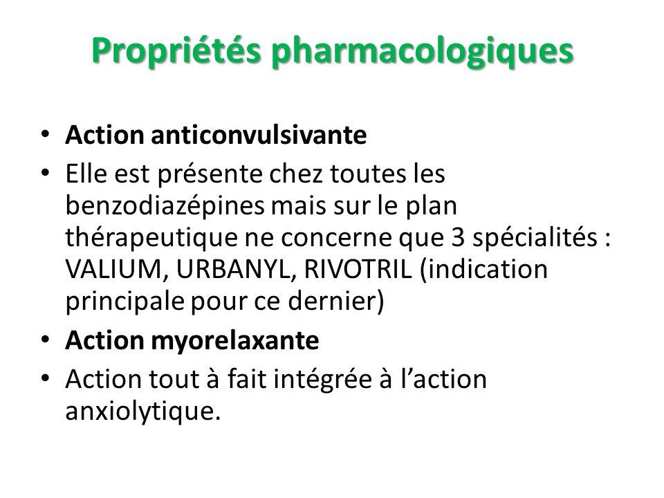 Action anticonvulsivante Elle est présente chez toutes les benzodiazépines mais sur le plan thérapeutique ne concerne que 3 spécialités : VALIUM, URBA