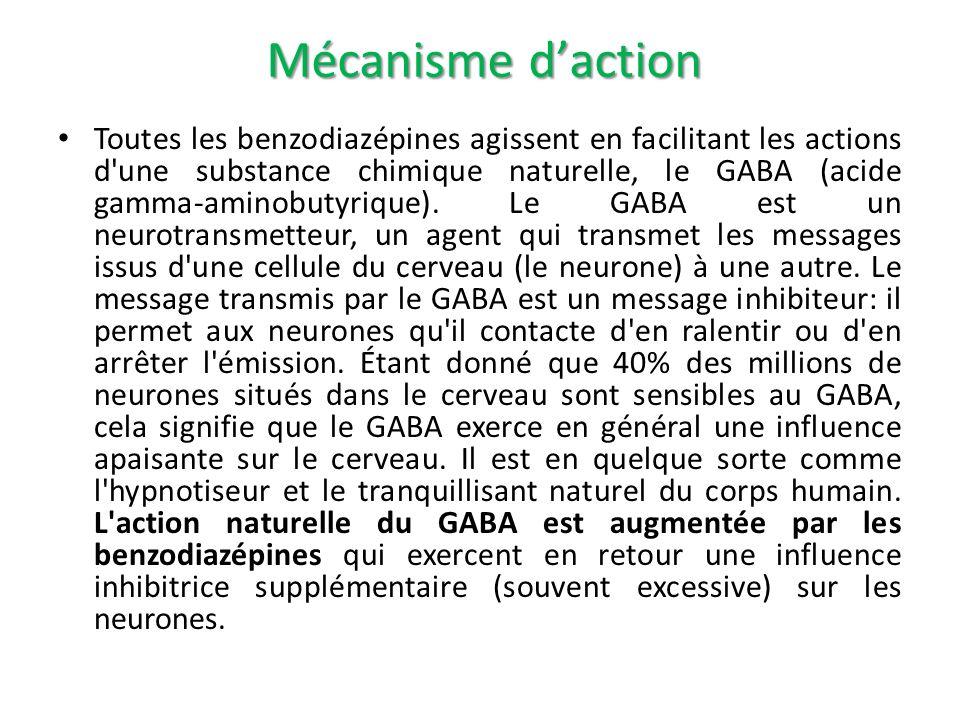 Mécanisme daction Toutes les benzodiazépines agissent en facilitant les actions d'une substance chimique naturelle, le GABA (acide gamma-aminobutyriqu