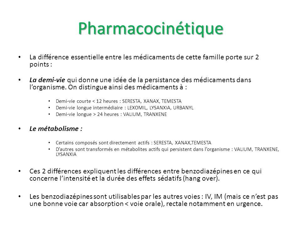 Pharmacocinétique La différence essentielle entre les médicaments de cette famille porte sur 2 points : La demi-vie qui donne une idée de la persistan
