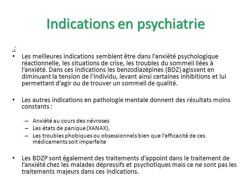 Indications en psychiatrie : Les meilleures indications semblent être dans lanxiété psychologique réactionnelle, les situations de crise, les troubles