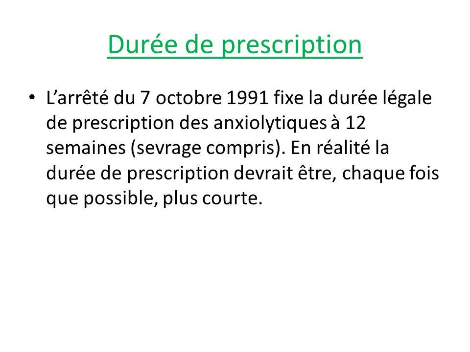 Durée de prescription Larrêté du 7 octobre 1991 fixe la durée légale de prescription des anxiolytiques à 12 semaines (sevrage compris). En réalité la