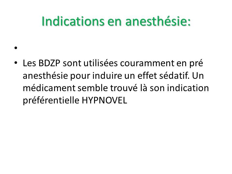 Indications en anesthésie: Les BDZP sont utilisées couramment en pré anesthésie pour induire un effet sédatif. Un médicament semble trouvé là son indi