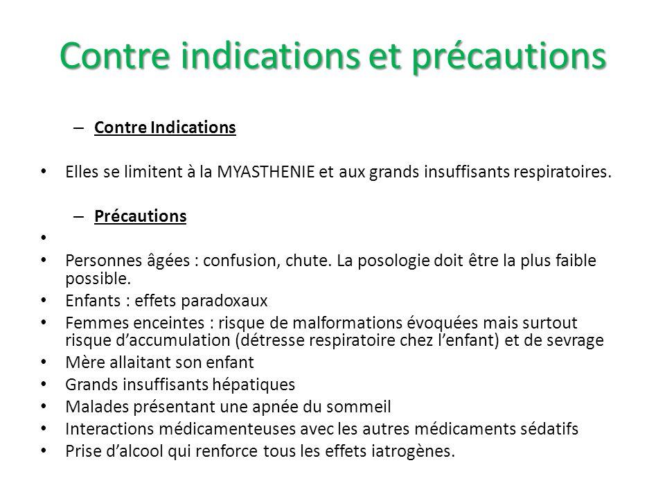 Contre indications et précautions – Contre Indications Elles se limitent à la MYASTHENIE et aux grands insuffisants respiratoires. – Précautions Perso