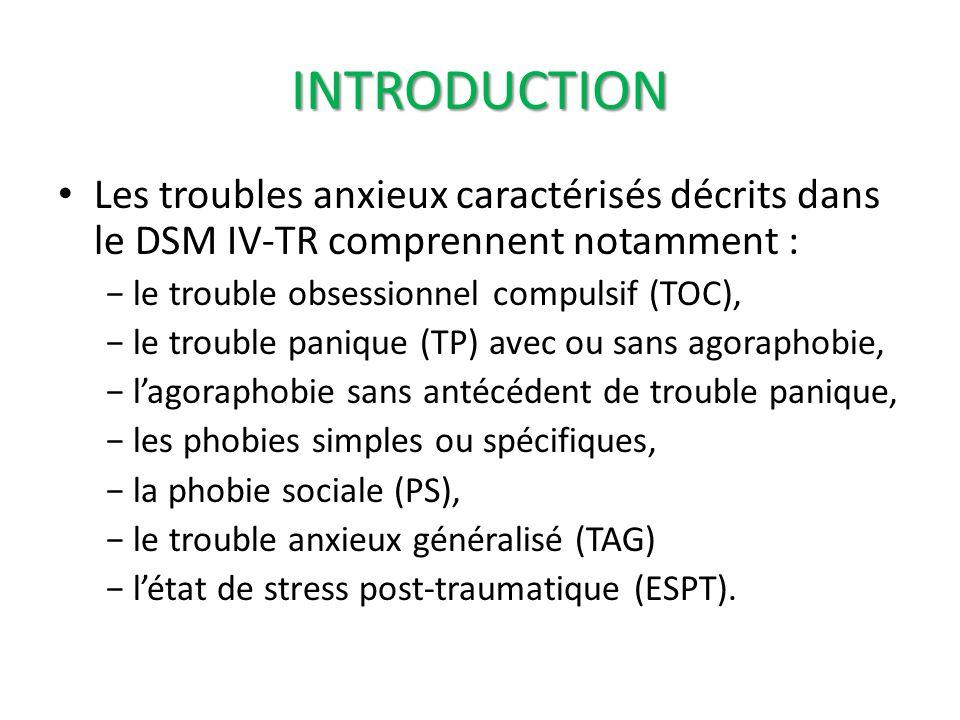 Les troubles anxieux caractérisés décrits dans le DSM IV-TR comprennent notamment : le trouble obsessionnel compulsif (TOC), le trouble panique (TP) a
