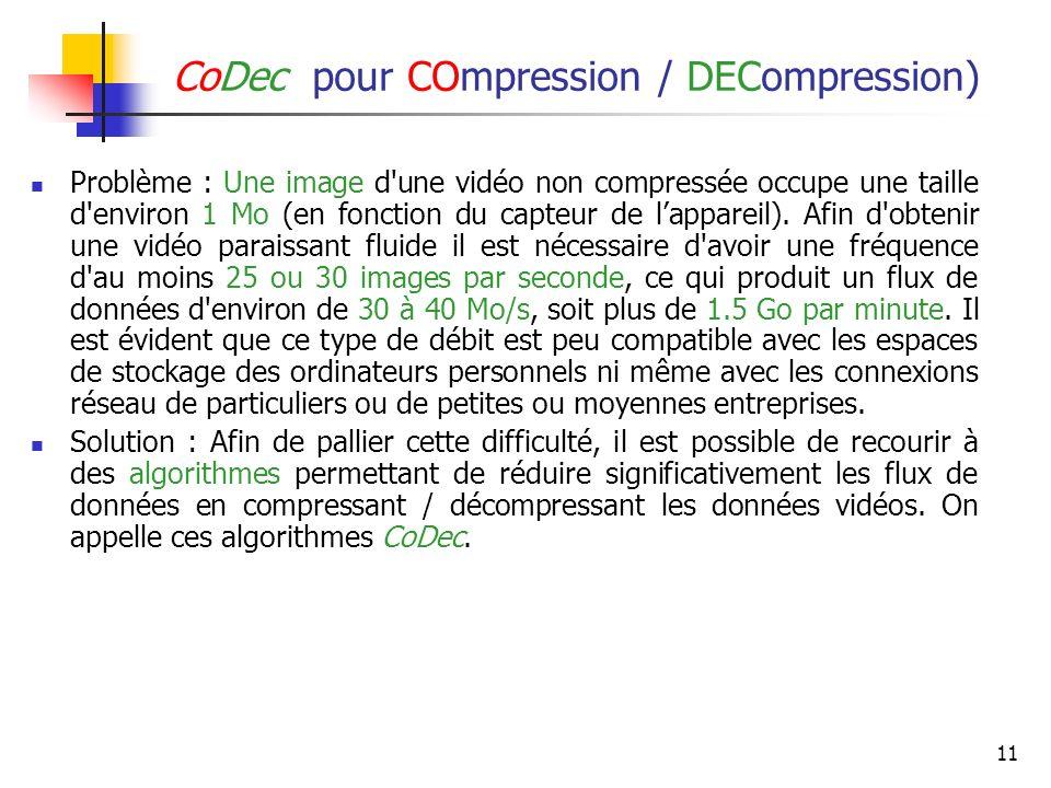 11 CoDec pour COmpression / DECompression) Problème : Une image d une vidéo non compressée occupe une taille d environ 1 Mo (en fonction du capteur de lappareil).