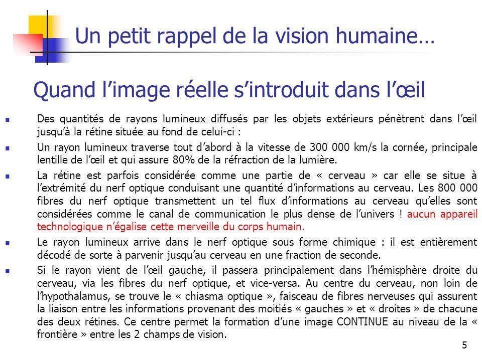 5 Un petit rappel de la vision humaine… Quand limage réelle sintroduit dans lœil Des quantités de rayons lumineux diffusés par les objets extérieurs p