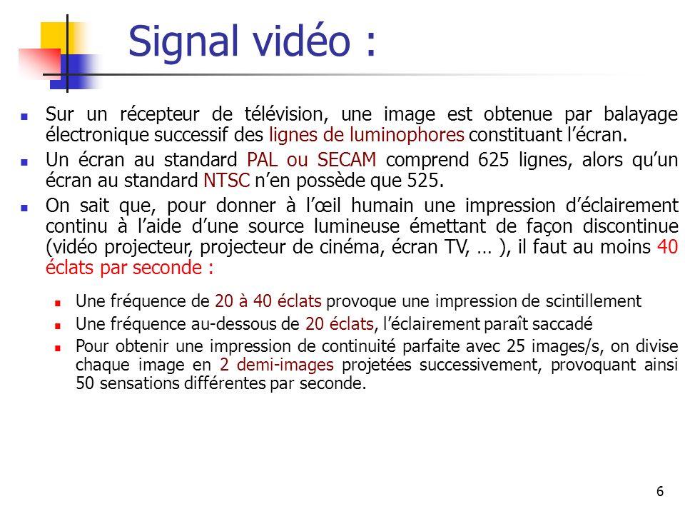 6 Signal vidéo : Sur un récepteur de télévision, une image est obtenue par balayage électronique successif des lignes de luminophores constituant lécran.
