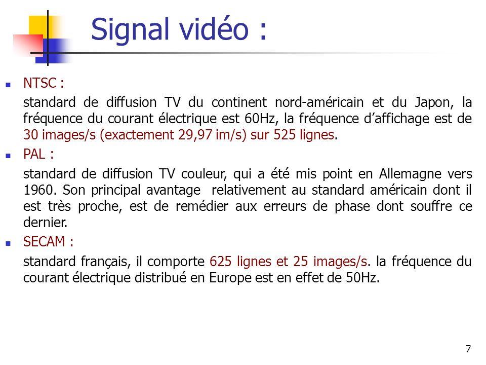 7 Signal vidéo : NTSC : standard de diffusion TV du continent nord-américain et du Japon, la fréquence du courant électrique est 60Hz, la fréquence daffichage est de 30 images/s (exactement 29,97 im/s) sur 525 lignes.