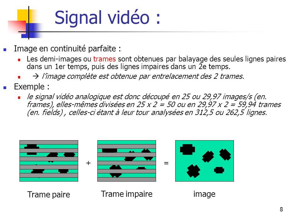 8 Signal vidéo : Image en continuité parfaite : Les demi-images ou trames sont obtenues par balayage des seules lignes paires dans un 1er temps, puis