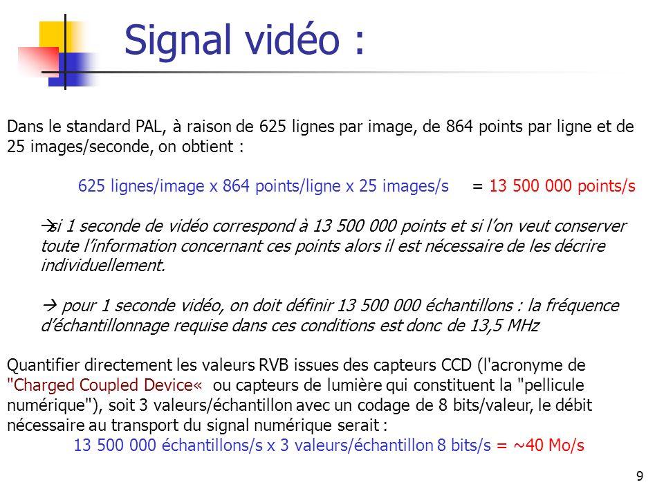 9 Signal vidéo : Dans le standard PAL, à raison de 625 lignes par image, de 864 points par ligne et de 25 images/seconde, on obtient : 625 lignes/image x 864 points/ligne x 25 images/s= 13 500 000 points/s si 1 seconde de vidéo correspond à 13 500 000 points et si lon veut conserver toute linformation concernant ces points alors il est nécessaire de les décrire individuellement.