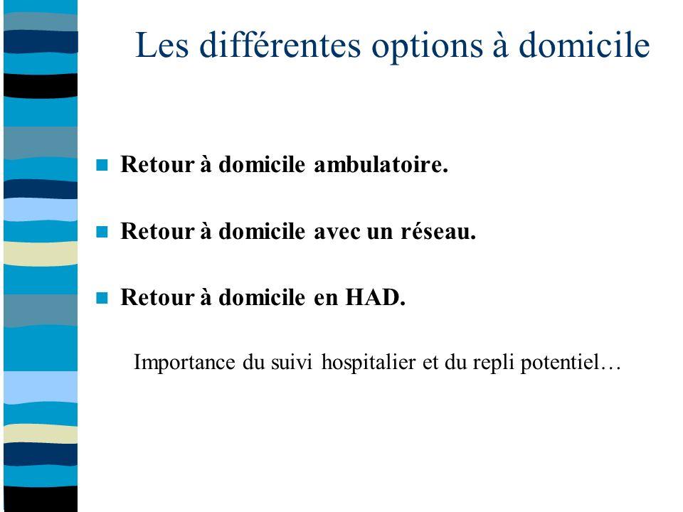 Les différentes options à domicile Retour à domicile ambulatoire.