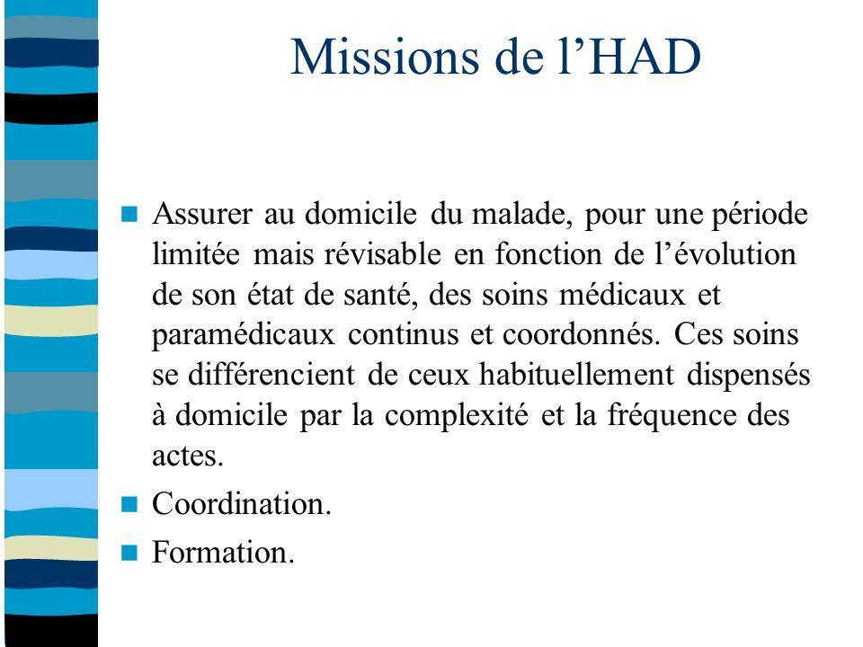 Missions de lHAD Assurer au domicile du malade, pour une période limitée mais révisable en fonction de lévolution de son état de santé, des soins médicaux et paramédicaux continus et coordonnés.