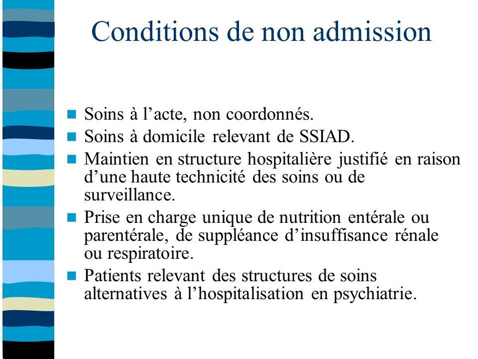 Conditions de non admission Soins à lacte, non coordonnés.