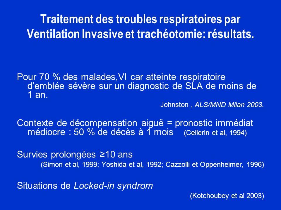 Traitement des troubles respiratoires par Ventilation Invasive et trachéotomie: résultats.
