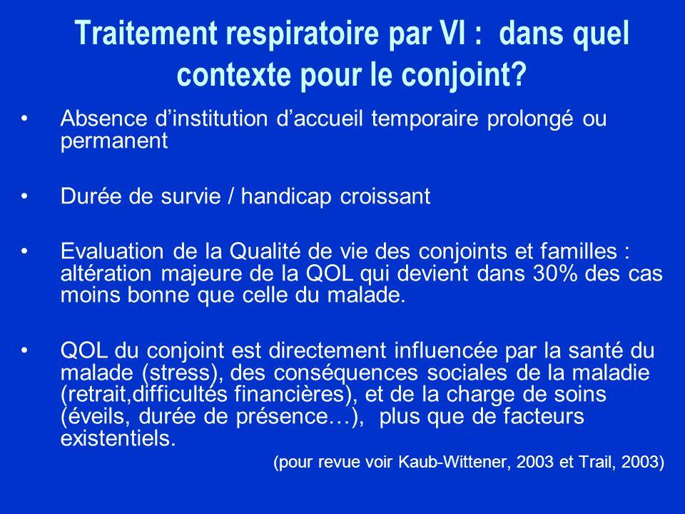 Traitement respiratoire par VI : dans quel contexte pour le conjoint.