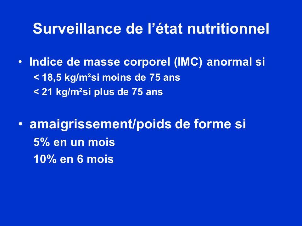 Surveillance de létat nutritionnel Indice de masse corporel (IMC) anormal si < 18,5 kg/m²si moins de 75 ans < 21 kg/m²si plus de 75 ans amaigrissement/poids de forme si 5% en un mois 10% en 6 mois