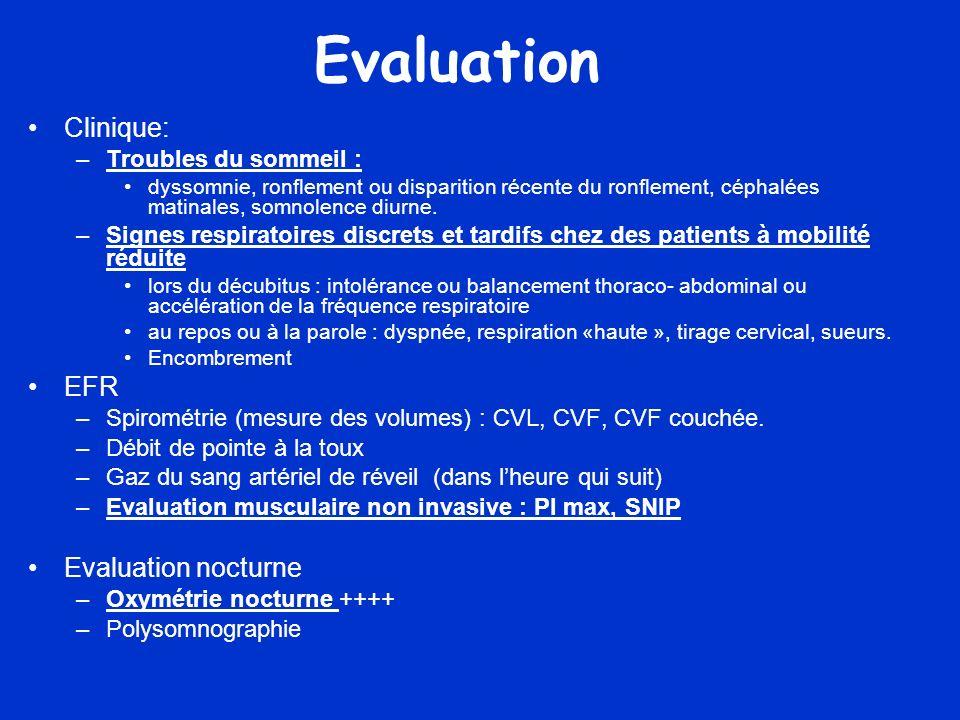 Evaluation Clinique: –Troubles du sommeil : dyssomnie, ronflement ou disparition récente du ronflement, céphalées matinales, somnolence diurne.