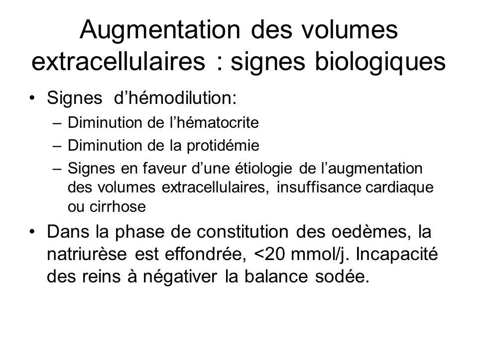 Augmentation des volumes extracellulaires : signes biologiques Signes dhémodilution: –Diminution de lhématocrite –Diminution de la protidémie –Signes