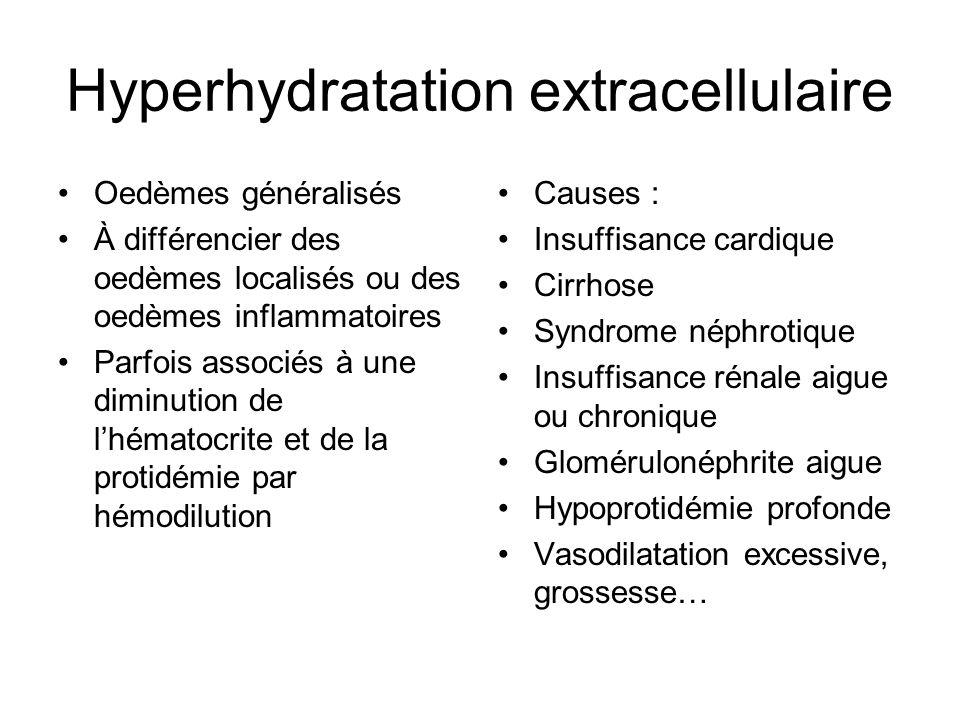Hyperhydratation extracellulaire Oedèmes généralisés À différencier des oedèmes localisés ou des oedèmes inflammatoires Parfois associés à une diminut